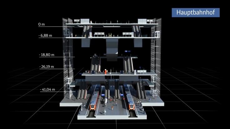 2-stammstrecke-muenchen-visualisierung-hauptbahnhof
