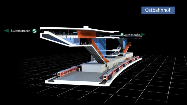 2-stammstrecke-muenchen-visualisierung-ostbahnhof